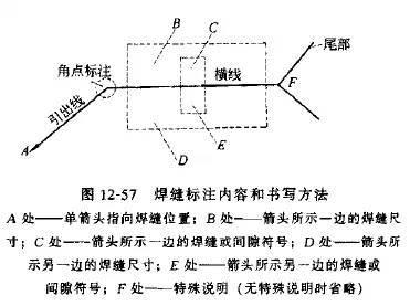 钢结构施工图的基本知识_8