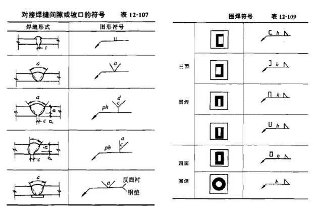 钢结构施工图的基本知识_11