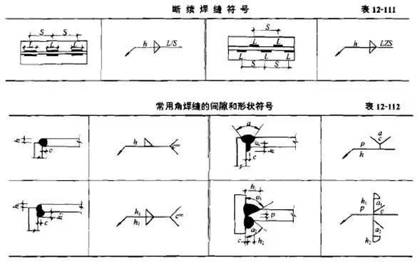 钢结构施工图的基本知识_13