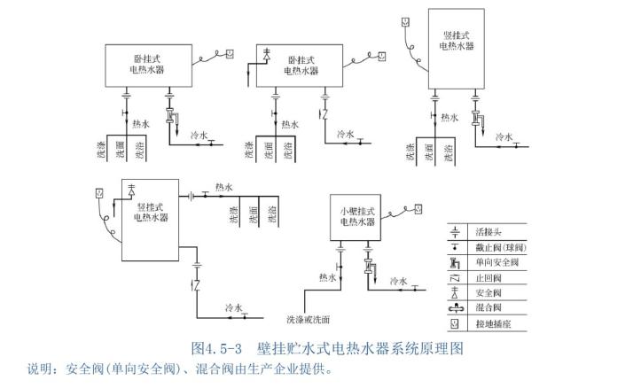 室内热水系统安装(56页)