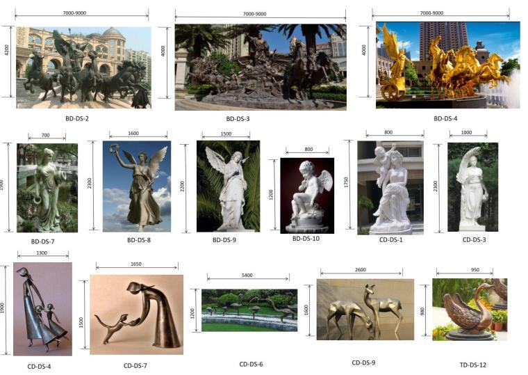 雕塑标准优化情况汇总表