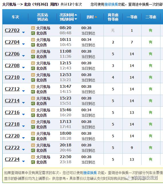 京雄城际铁路至大兴机场段将于9月26日开通_4