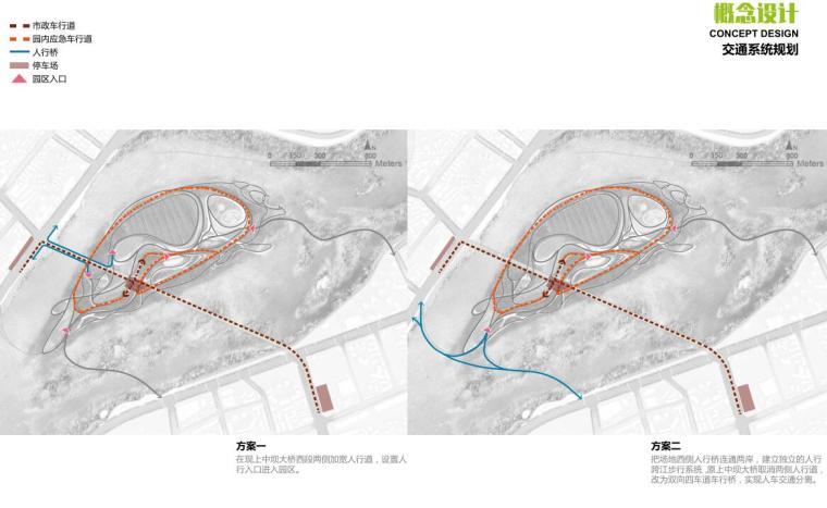 交通系统规划一