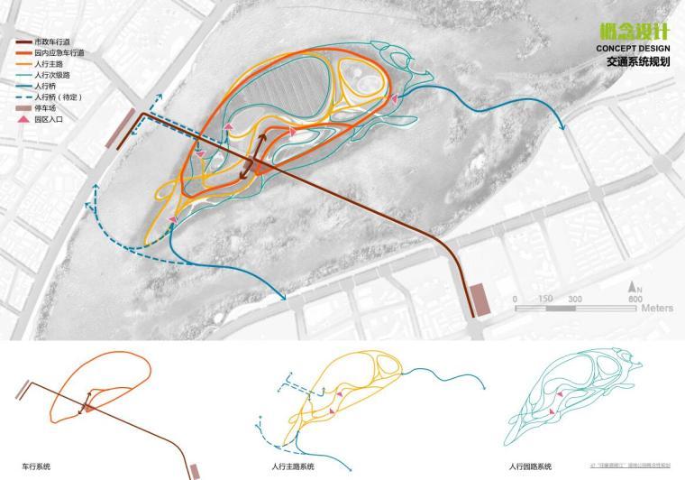 交通系统规划