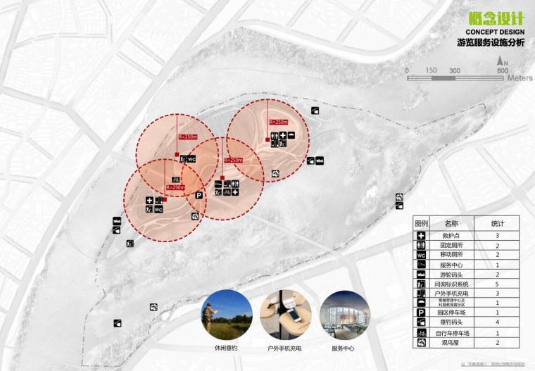 游览服务设施分析