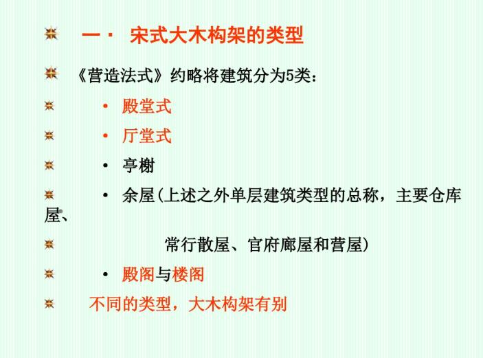 宋式大木构架的类型(PDF,71页)