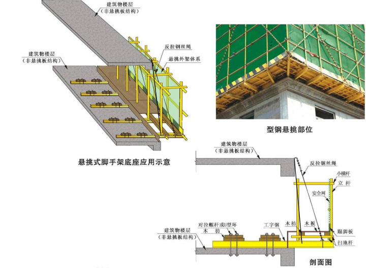 超高层分段悬挑脚手架施工方案专家论证版本