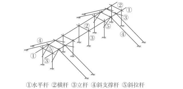 钢结构施工中的预埋螺栓技术_4