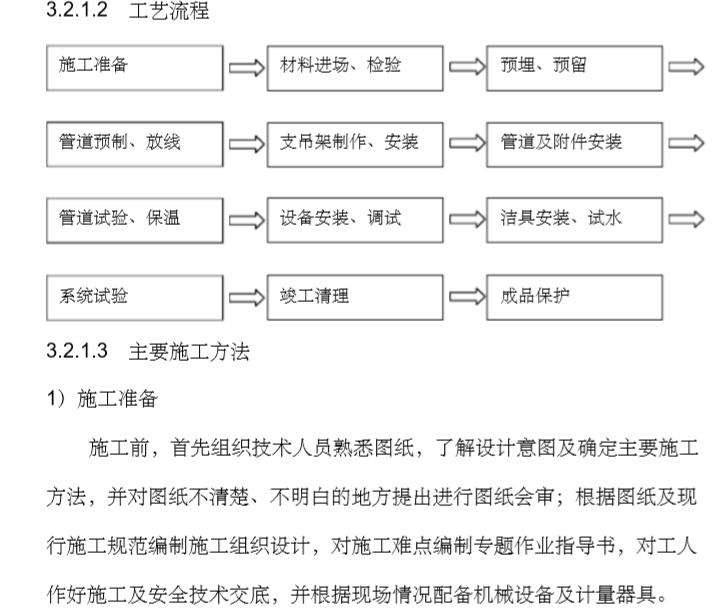 北京清华校园工程暖通施工方案