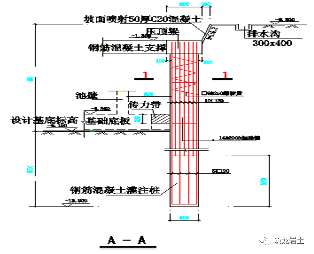 基坑支护干货合集及方案60套_17