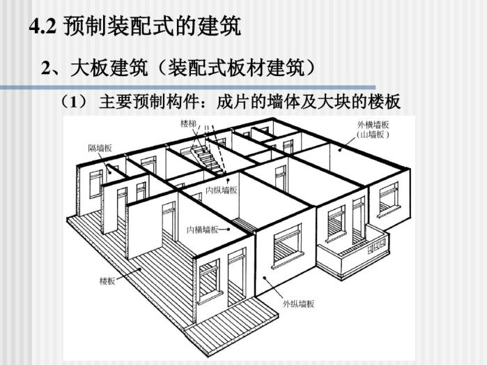 工业化建筑构造(PDF,40页)