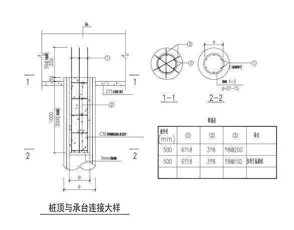 预应力高强混凝土管桩桩基说明