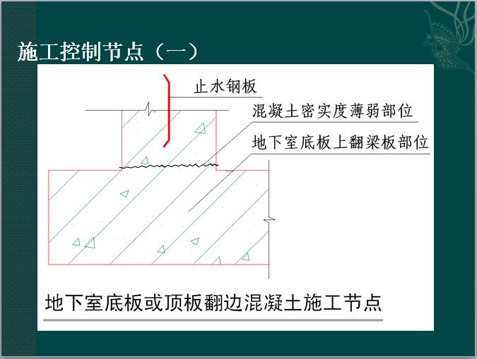 标准施工工艺工法参考节点分析