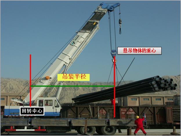 施工机械安全技术起重起吊知识汇总