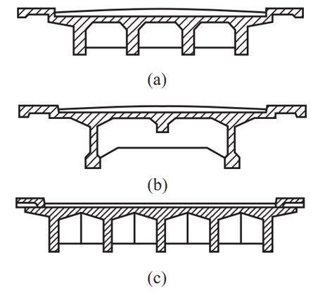 桥梁下部结构设计,超多图文详解果断收藏!_3