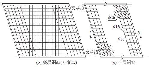 桥梁下部结构设计,超多图文详解果断收藏!_15