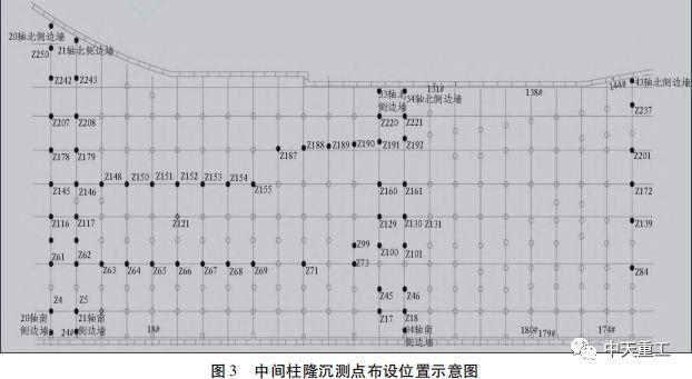 静力水准监测手段在地铁工程中的应用_3
