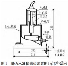 静力水准监测手段在地铁工程中的应用_1