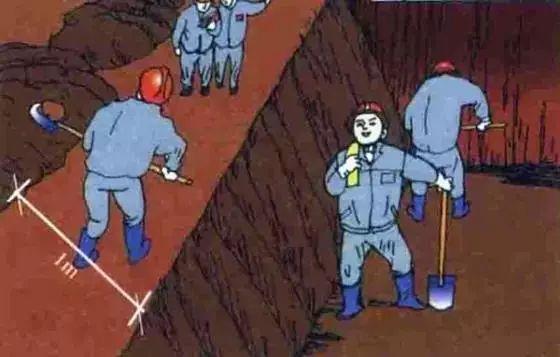 全套漫画图解!基坑支护施工方案_3