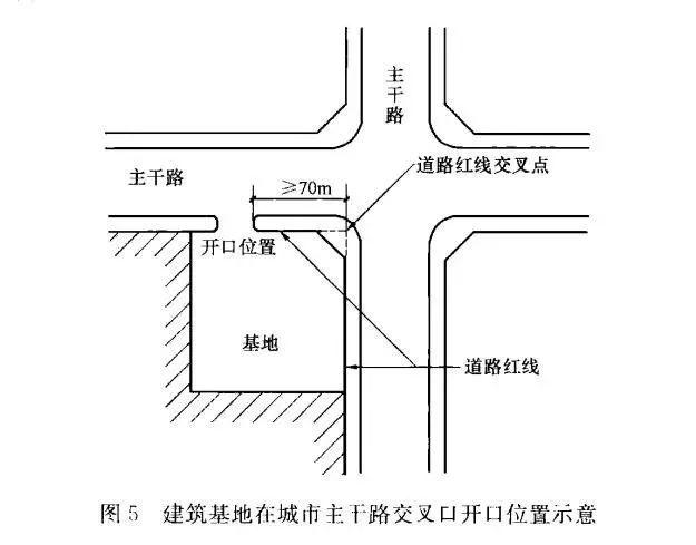 10.1起实施新《民用建筑设计标准》_1