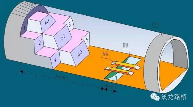 隧道三台阶七步开挖法施工三维