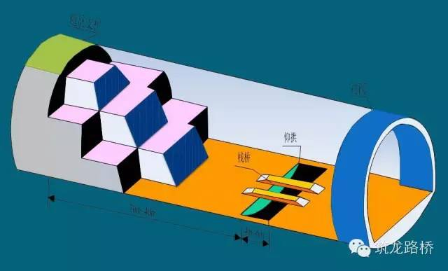 隧道三台阶七步开挖法施工三维_3
