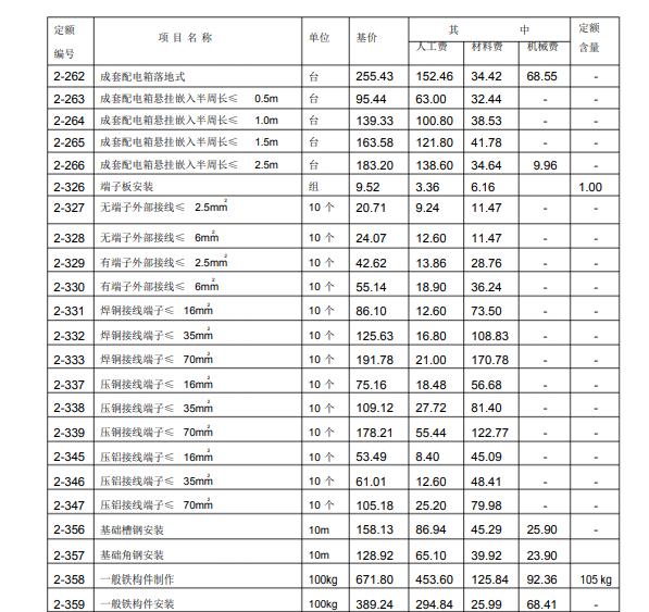 安装电气造价员常用定额价目表1