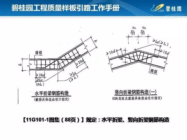 碧桂园工程质量样板引路工作手册,快收藏吧_37