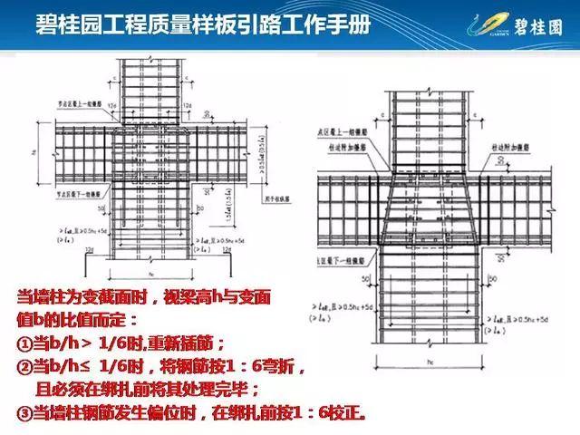 碧桂园工程质量样板引路工作手册,快收藏吧_39