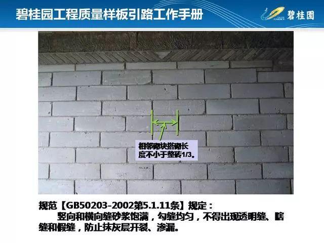 碧桂园工程质量样板引路工作手册,快收藏吧_60
