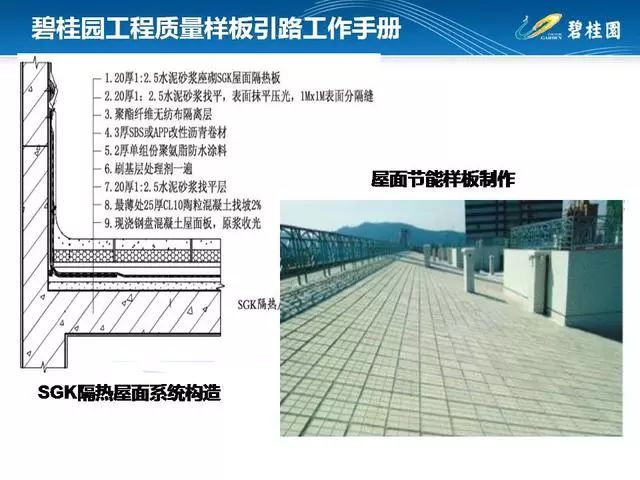 碧桂园工程质量样板引路工作手册,快收藏吧_105
