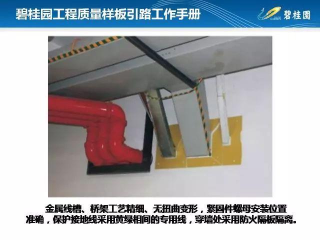 碧桂园工程质量样板引路工作手册,快收藏吧_124