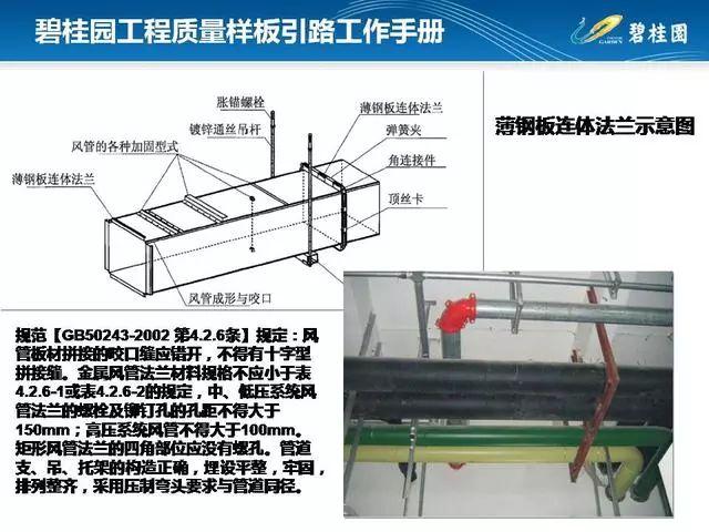 碧桂园工程质量样板引路工作手册,快收藏吧_123