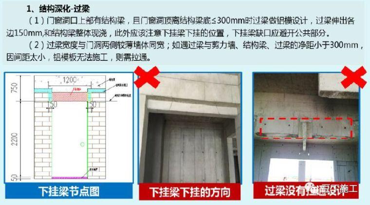 130张图片!详解铝模板施工全过程控制要点_7