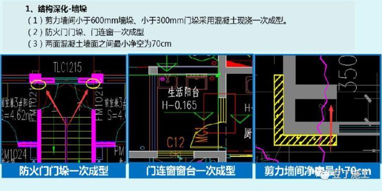 130张图片!详解铝模板施工全过程控制要点_5