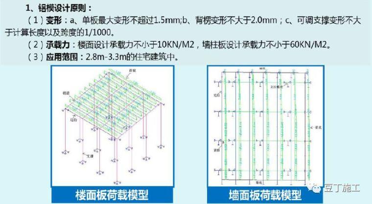 130张图片!详解铝模板施工全过程控制要点_28