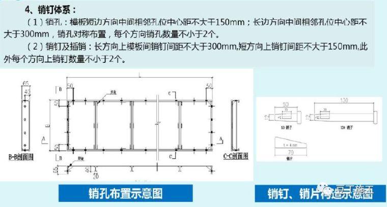 130张图片!详解铝模板施工全过程控制要点_32
