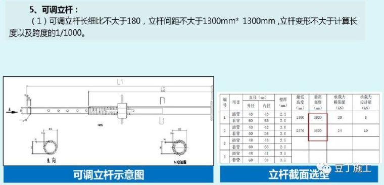 130张图片!详解铝模板施工全过程控制要点_34