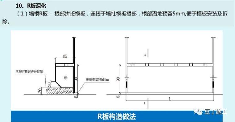 130张图片!详解铝模板施工全过程控制要点_42