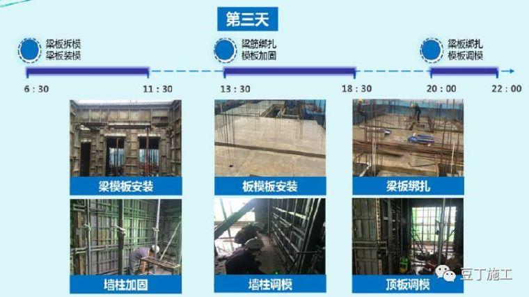 130张图片!详解铝模板施工全过程控制要点_93