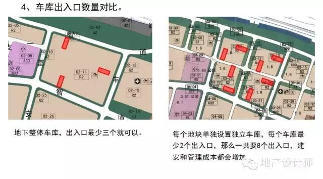 房地产项目如何与总体规划、城市设计一致!_6