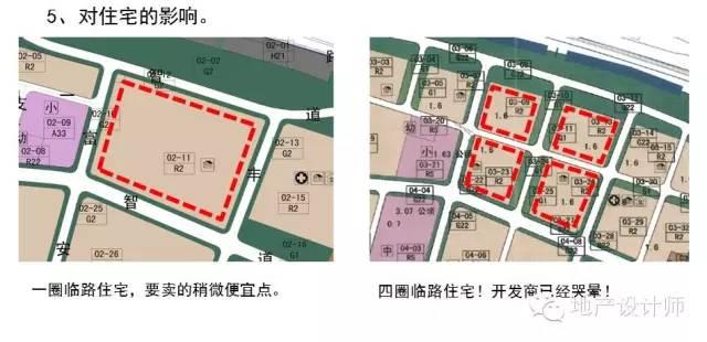 房地产项目如何与总体规划、城市设计一致!_7
