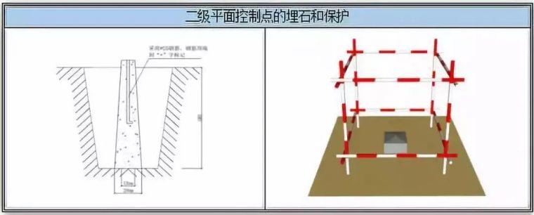如何把BIM技术带入到施工测量工作中去_4