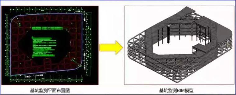 如何把BIM技术带入到施工测量工作中去_3