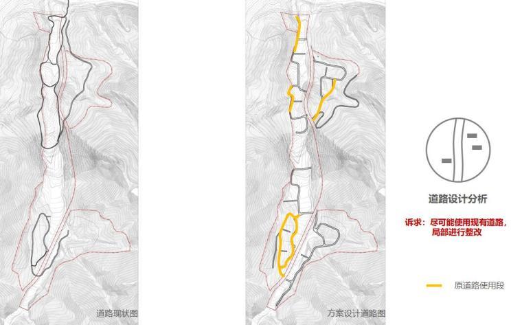 道路设计分析