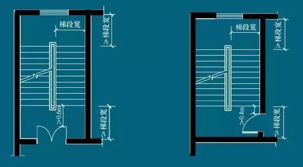 造价必备技能—楼梯的常用数据与计算方法_10