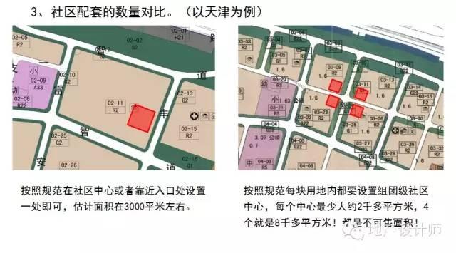 房地产项目如何与总体规划、城市设计一致!_5
