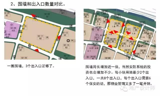 房地产项目如何与总体规划、城市设计一致!_4