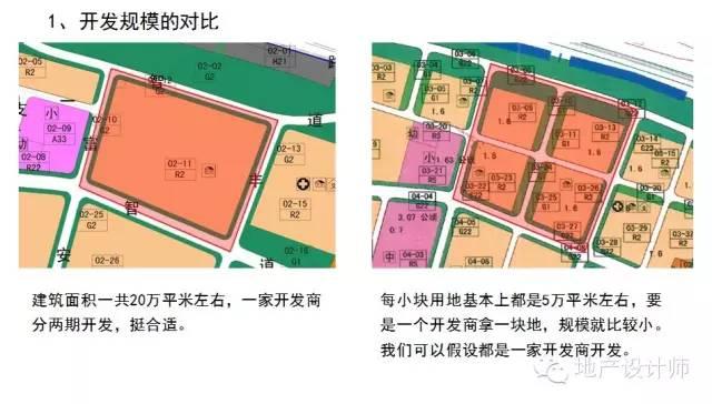 房地产项目如何与总体规划、城市设计一致!_3