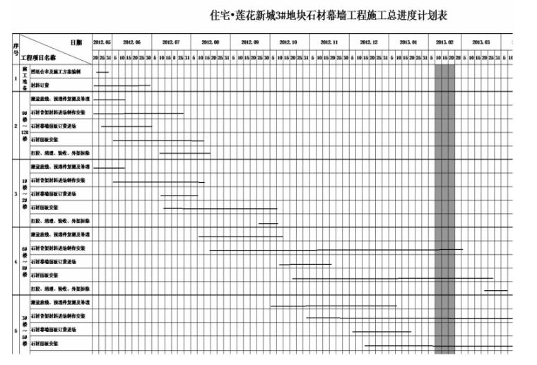 石材幕墙安全专项施工方案(专家论证版)